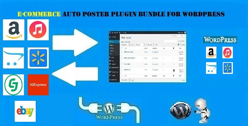 E-Commerce Auto Poster WordPress Bundle