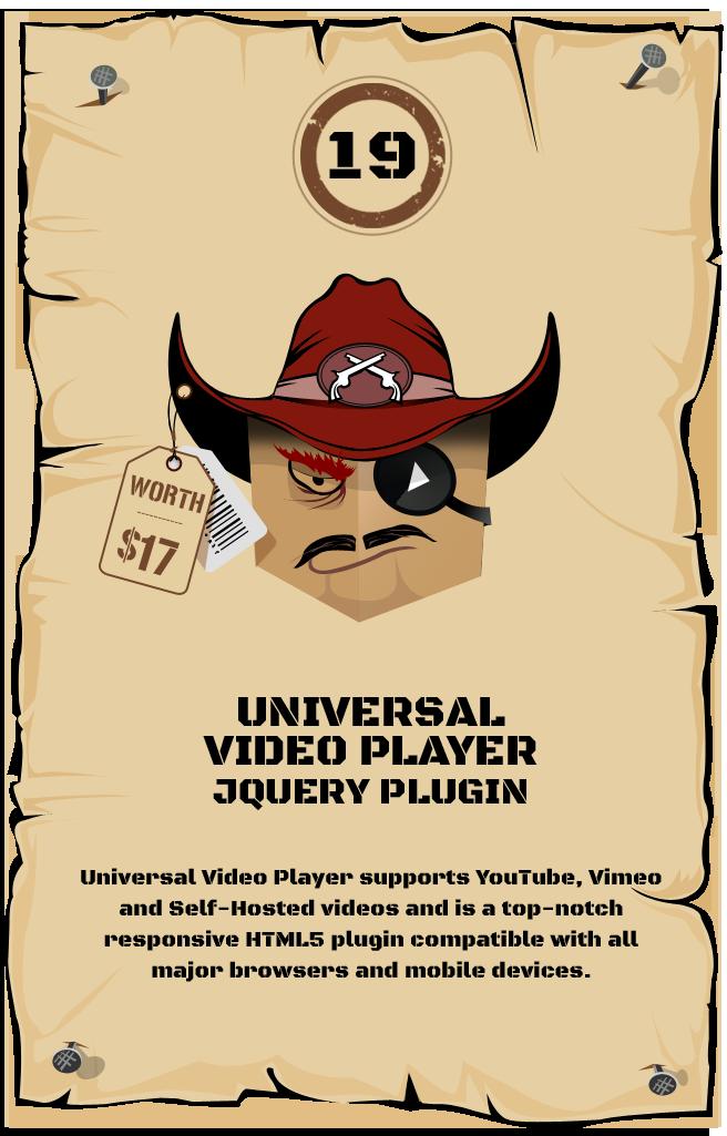 Universal Video Player jQuery Plugin